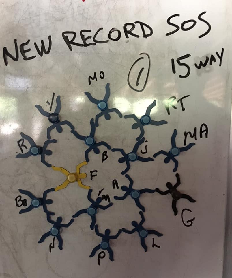 Record SOS 2019